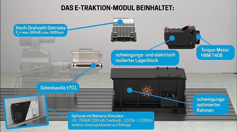 E-Traktions-Modul explosion graphic